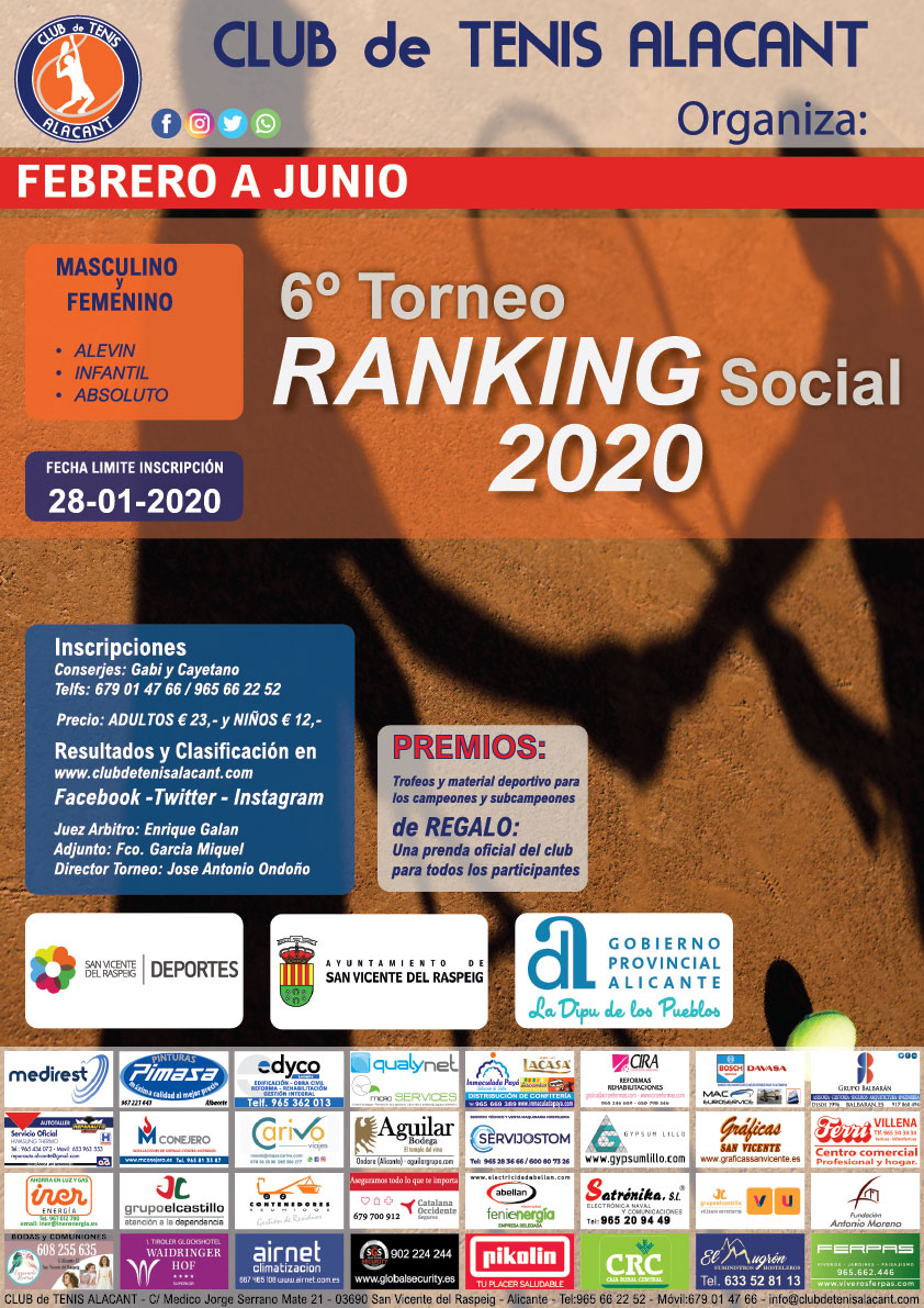 cartel ranking 2020